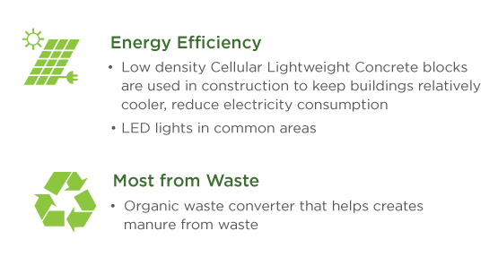 How Mahindra Lifespaces Adopts Energy Efficiency And Most From Waste Approach
